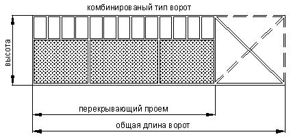 Комбинированные ворота решетчатые откатные